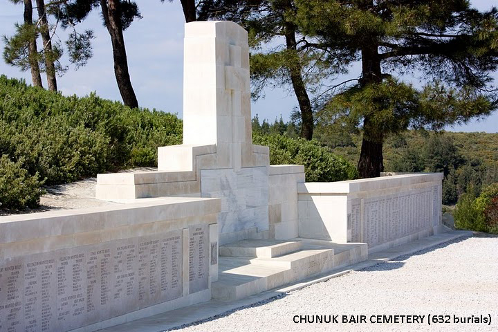 Hassle Free Travel Agency Turkey Escorted Tours  ANZAC ...